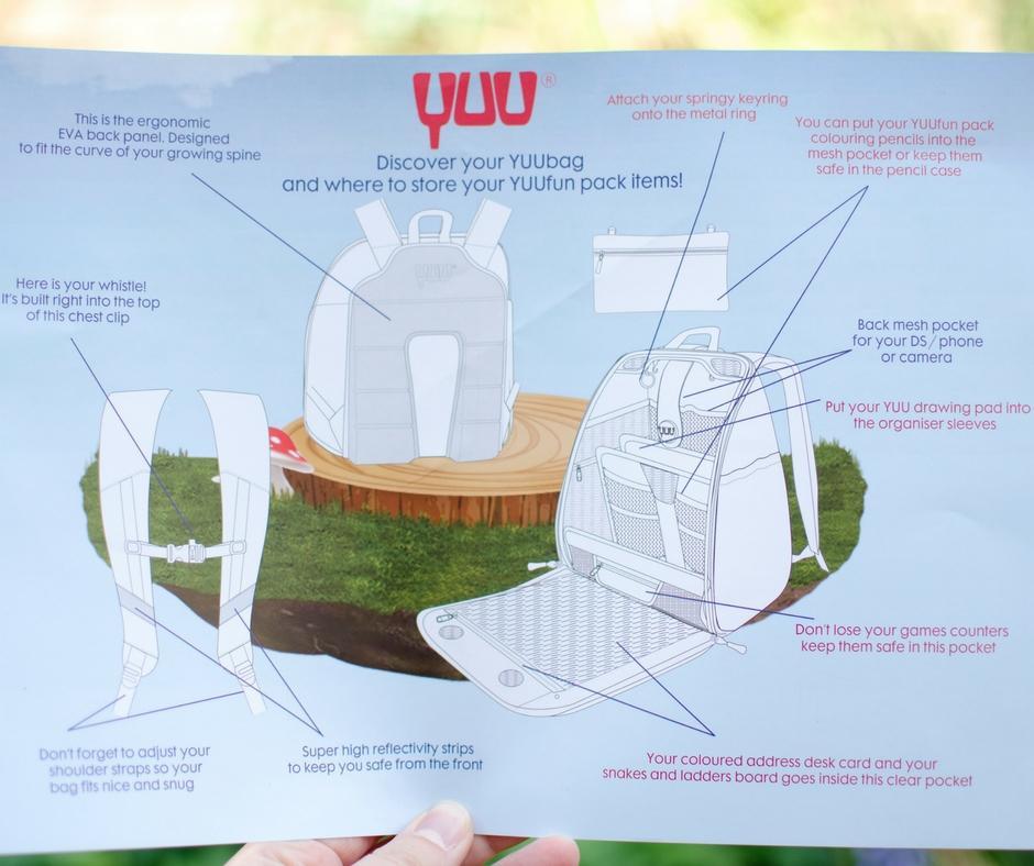 yuubag information sheet